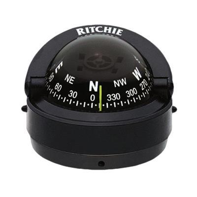 Compas de  Apoyar 93 mm Richiet S53 Blanco