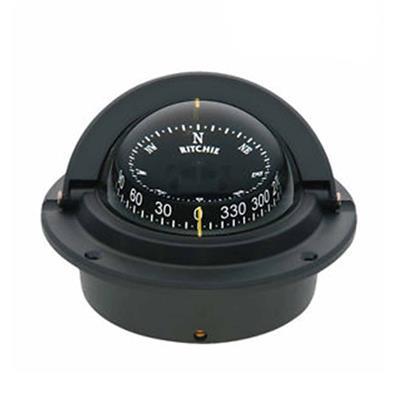 Compas Embutir Horiz 75 mm Rit F83B Negro