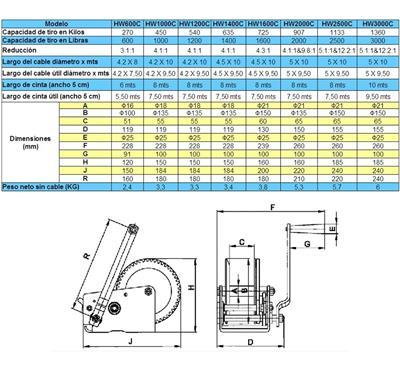 Malacate manual para trailer de 450kgs/1000lbs con cinta y gancho