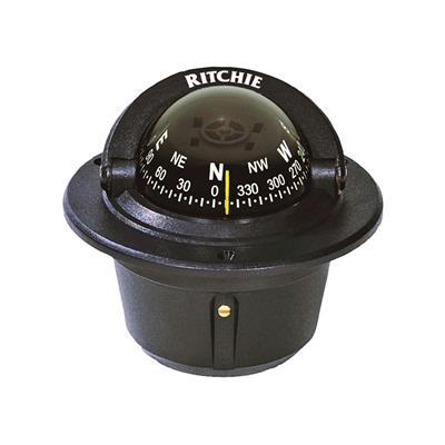 Compas Embutir Horiz 70 mm Rit F50B Negro