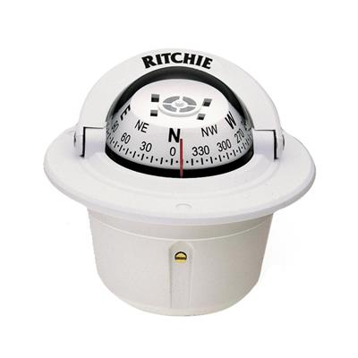 Compas Embutir Horiz 70 mm Rit F50W Blanco